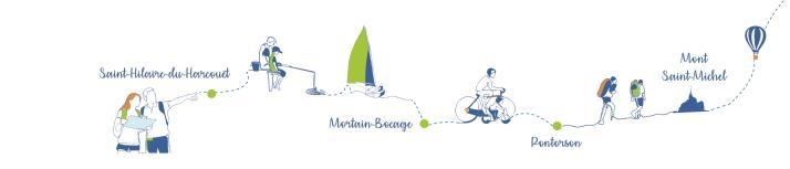Rendez-vous du 10 au 12 octobre 2018 à Saint-Hilaire-du-Harcouët, Mortain-Bocage et Pontorson dans la baie du Mont Saint-Michel en Normandie pour un Congrès riche en émotions, en partages et en découvertes !